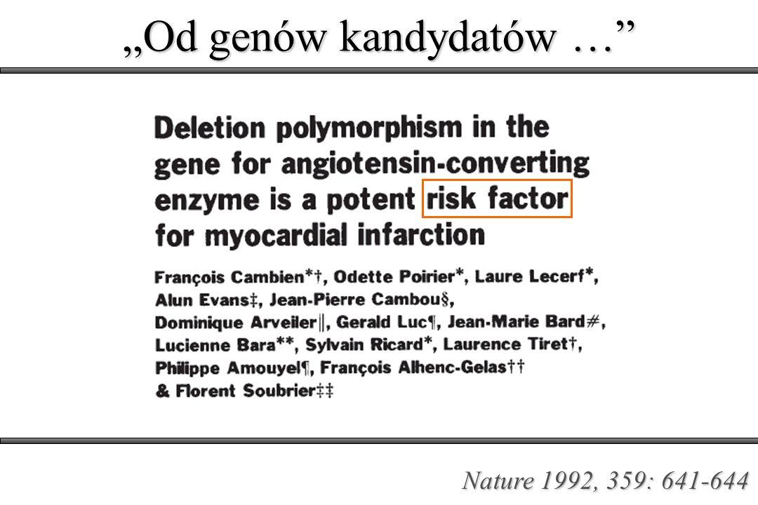 Od genów kandydatów … Nature 1992, 359: 641-644