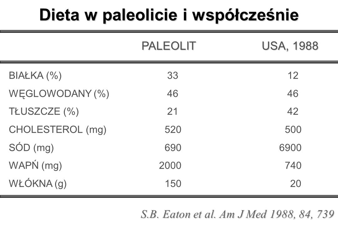 Dieta w paleolicie i współcześnie PALEOLIT USA, 1988 PALEOLIT USA, 1988 S.B. Eaton et al. Am J Med 1988, 84, 739 S.B. Eaton et al. Am J Med 1988, 84,