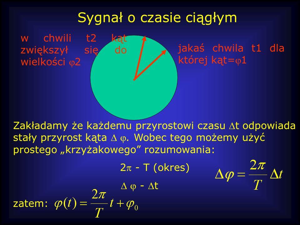 Sygnał o czasie ciągłym jakaś chwila t1 dla której kąt=1 w chwili t2 kąt zwiększył się do wielkości 2 Zakładamy że każdemu przyrostowi czasu t odpowia