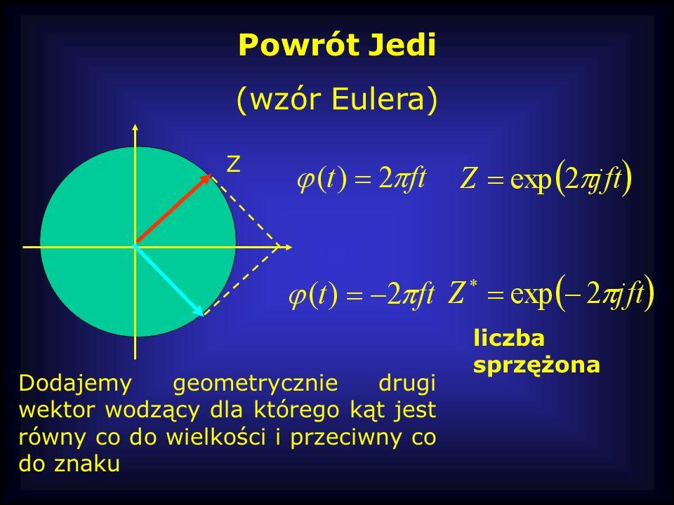 Powrót Jedi (wzór Eulera) Dodajemy geometrycznie drugi wektor wodzący dla którego kąt jest równy co do wielkości i przeciwny co do znaku Z liczba sprz