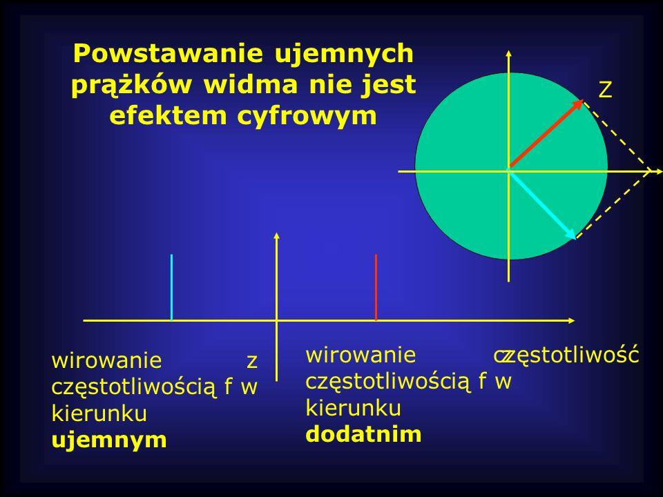 Z częstotliwośćwirowanie z częstotliwością f w kierunku dodatnim wirowanie z częstotliwością f w kierunku ujemnym Powstawanie ujemnych prążków widma n