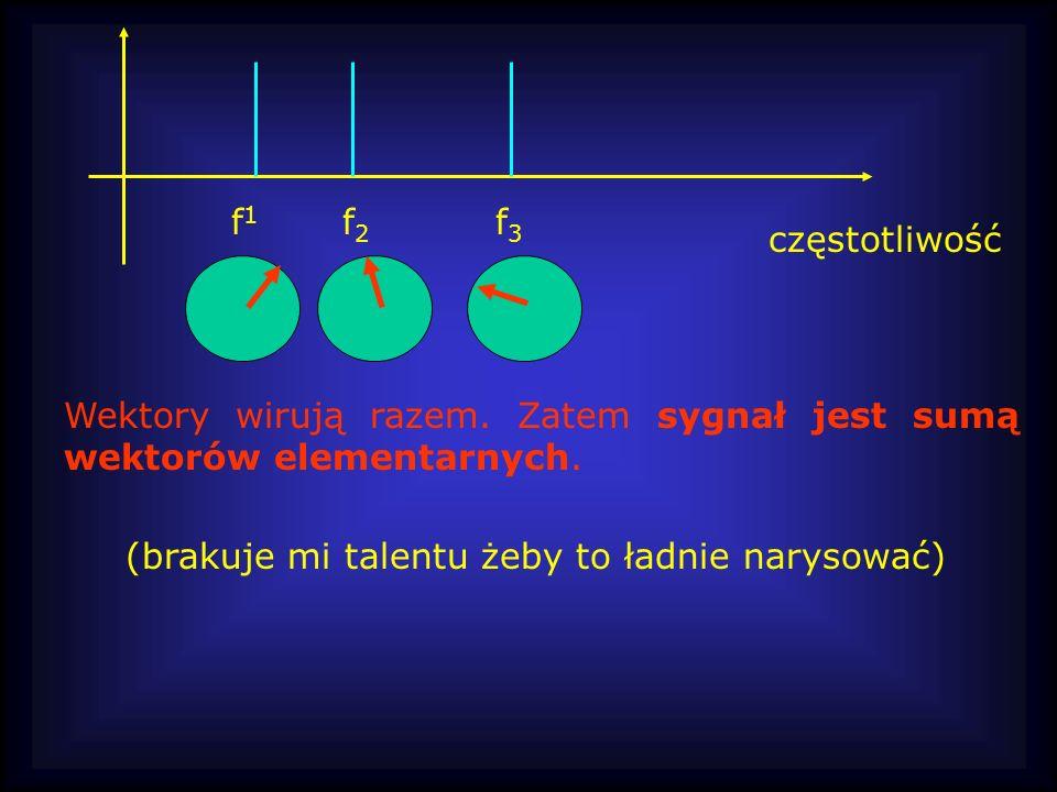 f1f1 f2f2 f3f3 częstotliwość Wektory wirują razem. Zatem sygnał jest sumą wektorów elementarnych. (brakuje mi talentu żeby to ładnie narysować)