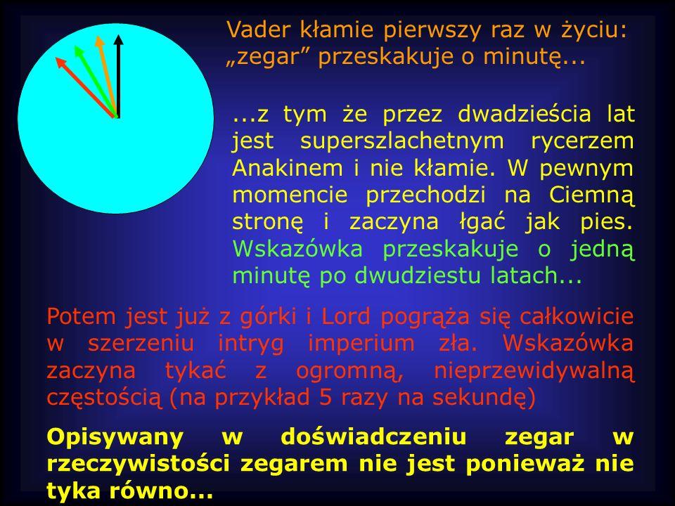 Opisywany w doświadczeniu zegar w rzeczywistości zegarem nie jest ponieważ nie tyka równo... Vader kłamie pierwszy raz w życiu: zegar przeskakuje o mi