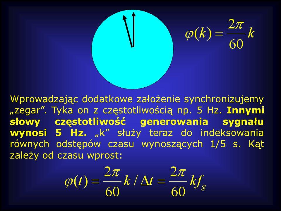 Wprowadzając dodatkowe założenie synchronizujemy zegar. Tyka on z częstotliwością np. 5 Hz. Innymi słowy częstotliwość generowania sygnału wynosi 5 Hz