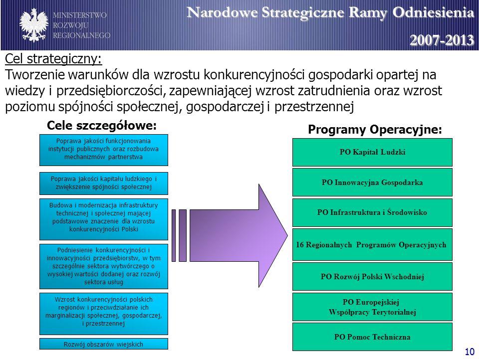 10 Cel strategiczny: Tworzenie warunków dla wzrostu konkurencyjności gospodarki opartej na wiedzy i przedsiębiorczości, zapewniającej wzrost zatrudnie