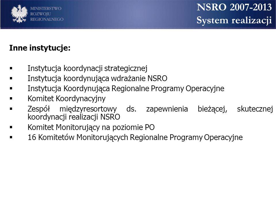 NSRO 2007-2013 System realizacji Inne instytucje: Instytucja koordynacji strategicznej Instytucja koordynująca wdrażanie NSRO Instytucja Koordynująca