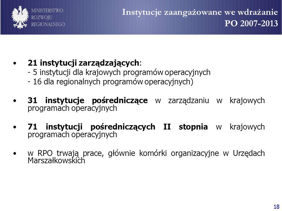 18 21 instytucji zarządzających: - 5 instytucji dla krajowych programów operacyjnych - 16 dla regionalnych programów operacyjnych) 31 instytucje pośre