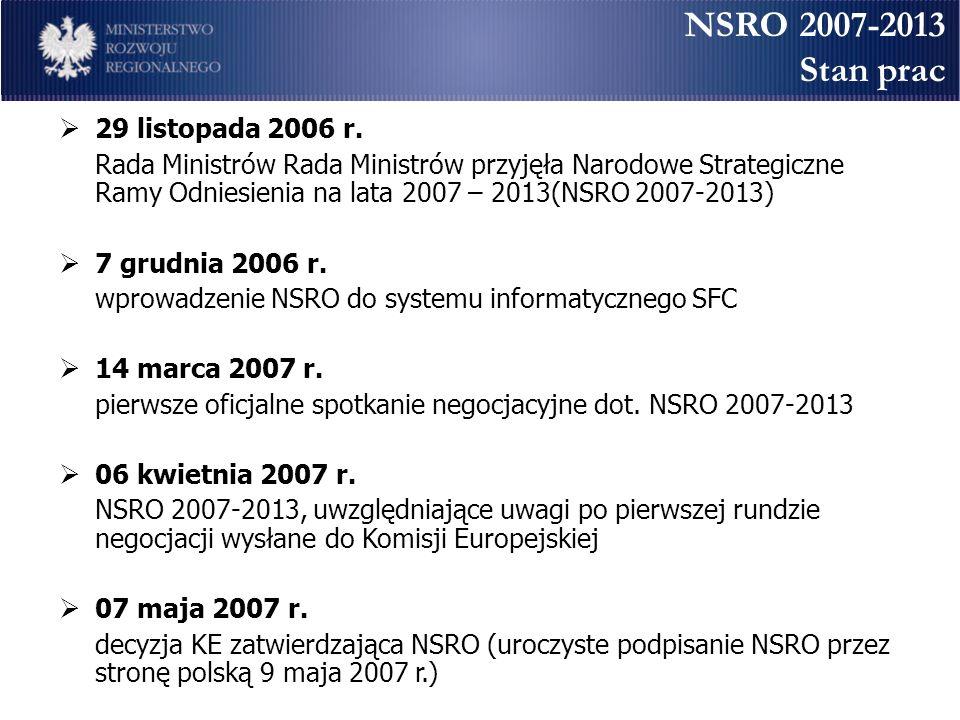 29 listopada 2006 r. Rada Ministrów Rada Ministrów przyjęła Narodowe Strategiczne Ramy Odniesienia na lata 2007 – 2013(NSRO 2007-2013) 7 grudnia 2006