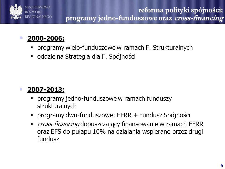 6 reforma polityki spójności: programy jedno-funduszowe oraz cross-financing 2000-2006: 2000-2006: programy wielo-funduszowe w ramach F. Strukturalnyc