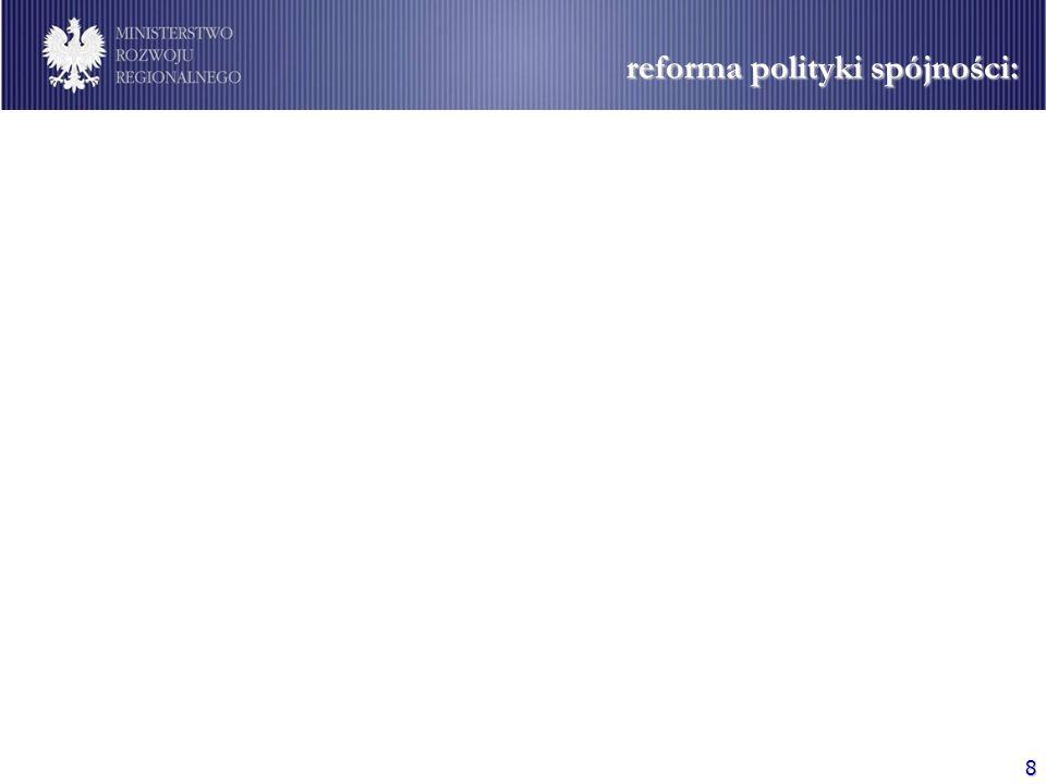 9 Środki UE dla Polski w okresie 2004-2006 oraz 2007-2013 67,3 mld euro, w tym: EFRR - 52% EFS: 15% Fundusz Spójności: 33% UE 80,6% Polska 19,4% UE (2007-2013) – 347,4 mld EUR PL (2007-2013) – 67,3 mld EUR 2007-20132004-2006 UE 94% Polska 6% 12,8 mld euro, w tym: 8,6 mld euro na 7 programów operacyjnych i 2 Inicjatywy Wspólnotowe w ramach funduszy strukturalnych 4,2 mld euro w ramach Funduszu Spójności na duże inwestycje z zakresu transportu i środowiska UE (2000-2006) – 213,0 mld EUR PL (2004-2006) – 12,8 mld EUR