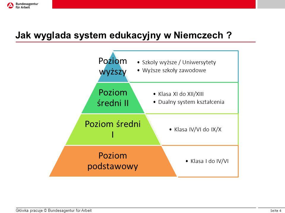 Seite 4 Główka pracuje © Bundesagentur für Arbeit Jak wyglada system edukacyjny w Niemczech ? Szkoly wyższe / Uniwersytety Wyższe szkoły zawodowe Pozi