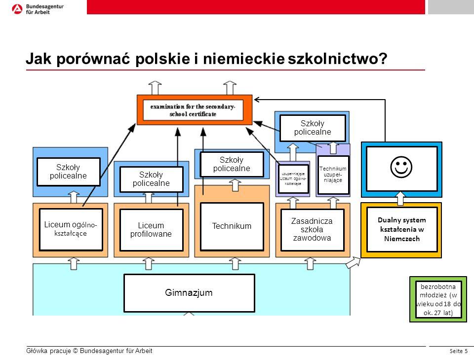 Seite 5 Główka pracuje © Bundesagentur für Arbeit Jak porównać polskie i niemieckie szkolnictwo? Gimnazjum Liceum og ólno- kształcące Liceum profilowa