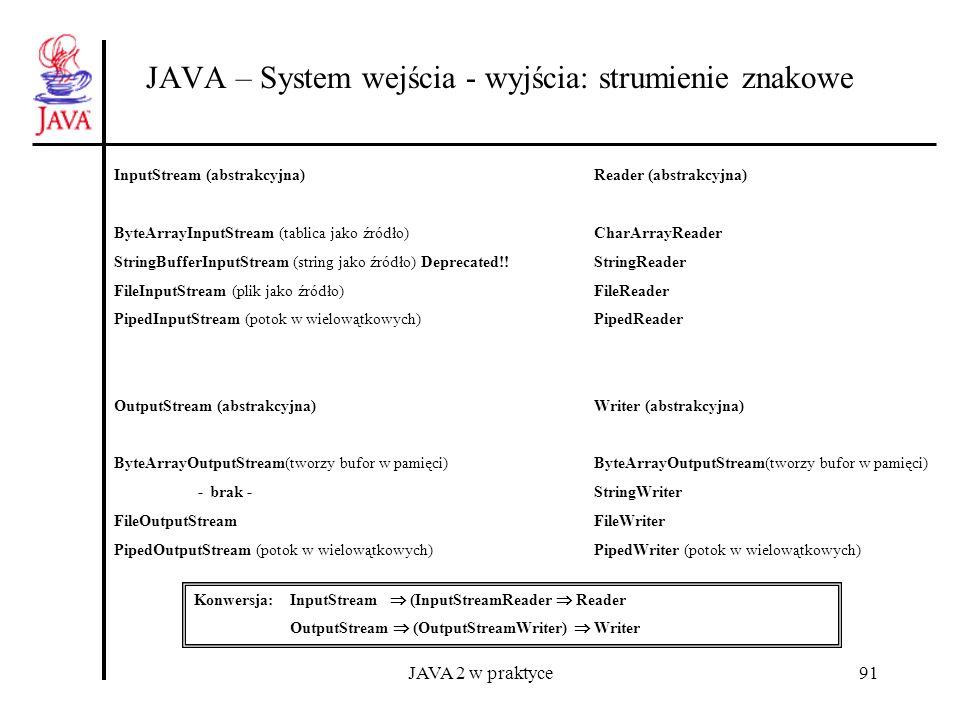 JAVA 2 w praktyce91 JAVA – System wejścia - wyjścia: strumienie znakowe InputStream (abstrakcyjna) Reader (abstrakcyjna) ByteArrayInputStream (tablica