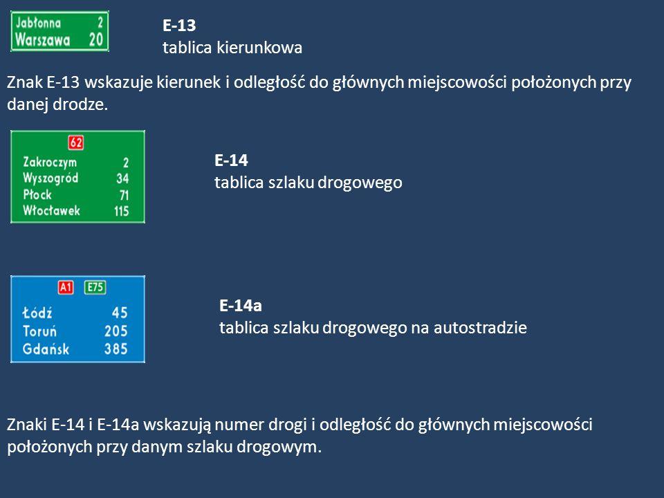 Znaki : E-15a nr drogi krajowej o dopuszczalnym nacisku osi pojazdu do 11,5 t E-15b nr drogi wojewódzkiej o dopuszczalnym nacisku osi pojazdu do 8 t E-15c nr autostrady E-15d nr drogi ekspresowej E-15e nr drogi wojewódzkiej o zwiększonym do 10 t dopuszczalnym nacisku osi pojazdu E-15f nr drogi krajowej o dopuszczalnym nacisku osi pojazdu do 10 t E-15g nr drogi krajowej o dopuszczalnym nacisku osi pojazdu do 8 t wskazują numer i rodzaj (kategorię) drogi.