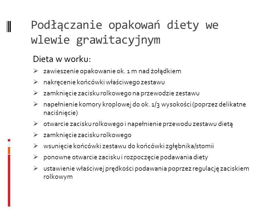 Podłączanie opakowań diety we wlewie grawitacyjnym Dieta w worku: zawieszenie opakowanie ok. 1 m nad żołądkiem nakręcenie końcówki właściwego zestawu