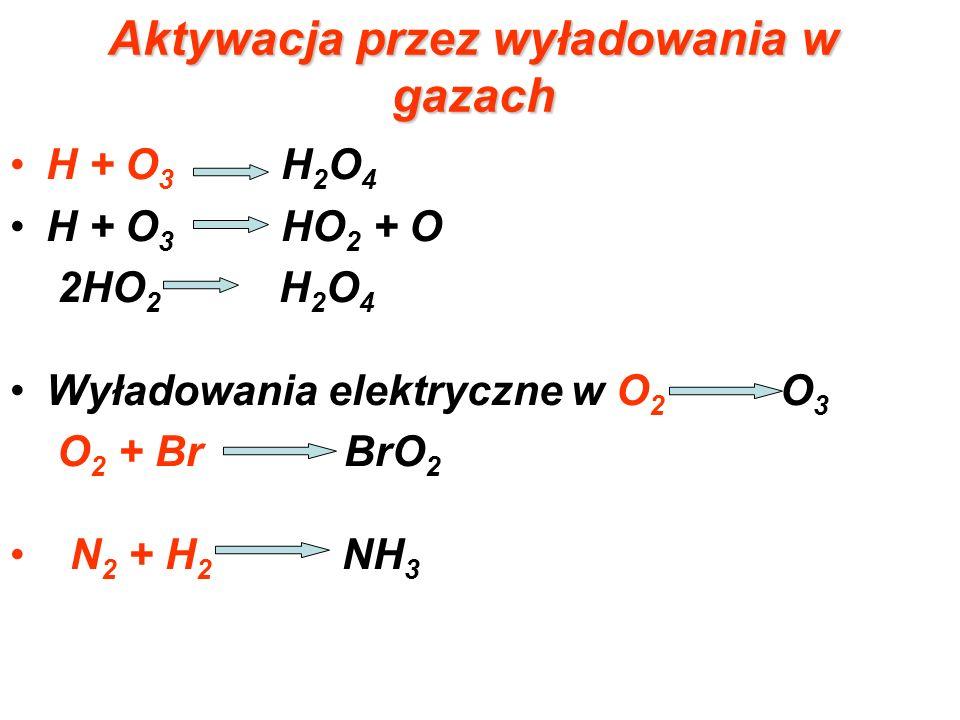 Aktywacja przez wyładowania w gazach H + O 3 H 2 O 4 H + O 3 HO 2 + O 2HO 2 H 2 O 4 Wyładowania elektryczne w O 2 O 3 O 2 + Br BrO 2 N 2 + H 2 NH 3