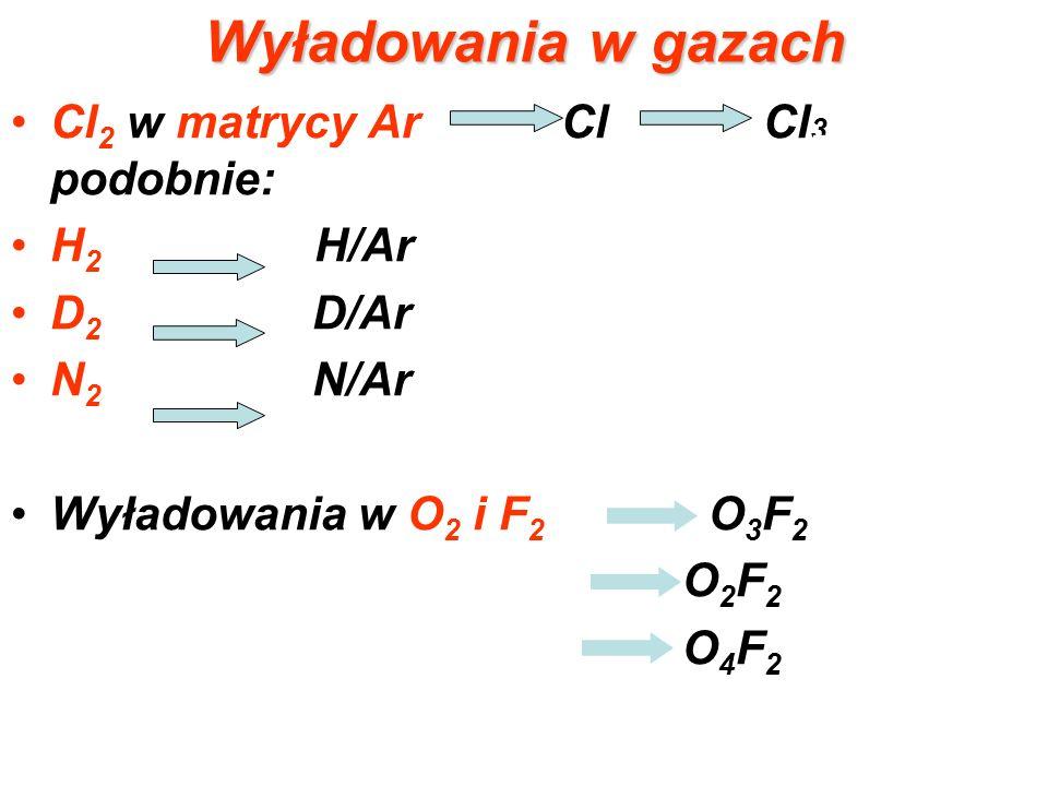 Wyładowania w gazach Cl 2 w matrycy Ar Cl Cl 3 podobnie: H 2 H/Ar D 2 D/Ar N 2 N/Ar Wyładowania w O 2 i F 2 O 3 F 2 O 2 F 2 O 4 F 2