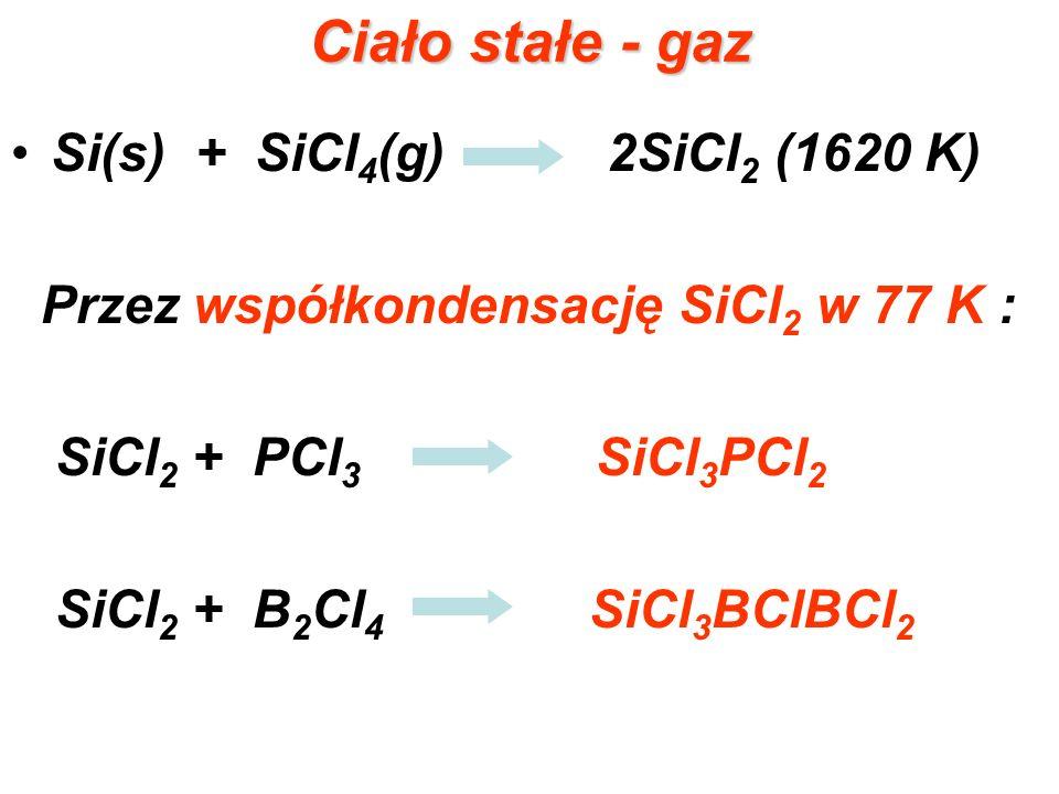Ciało stałe - gaz Si(s) + SiCl 4 (g) 2SiCl 2 (1620 K) Przez współkondensację SiCl 2 w 77 K : SiCl 2 + PCl 3 SiCl 3 PCl 2 SiCl 2 + B 2 Cl 4 SiCl 3 BClB