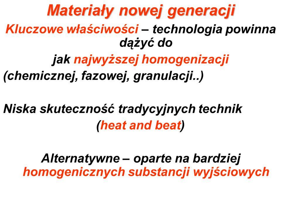 Materiały nowej generacji Kluczowe właściwości – technologia powinna dążyć do jak najwyższej homogenizacji (chemicznej, fazowej, granulacji..) Niska s
