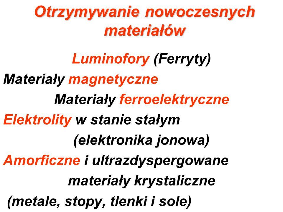 Otrzymywanie nowoczesnych materiałów Luminofory (Ferryty) Materiały magnetyczne Materiały ferroelektryczne Elektrolity w stanie stałym (elektronika jo