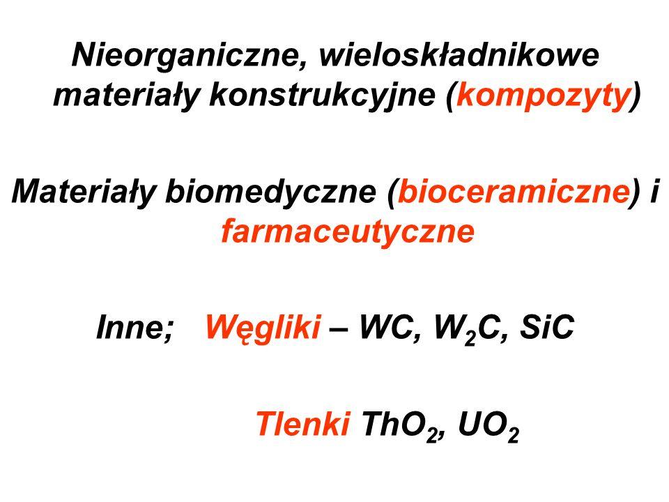 Nieorganiczne, wieloskładnikowe materiały konstrukcyjne (kompozyty) Materiały biomedyczne (bioceramiczne) i farmaceutyczne Inne; Węgliki – WC, W 2 C,