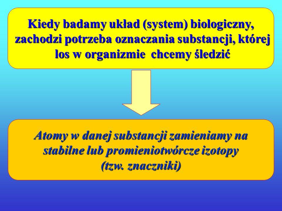 METODY EMISYJNE WYMAGAJĄ ZASTOSOWANIA ZNACZNIKÓW IZOTOPOWYCH (PROMIENIOTWÓRCZE!!!) Dlaczego promieniotwórczych? A co mamy na myśli mówiąc znacznik? Ja