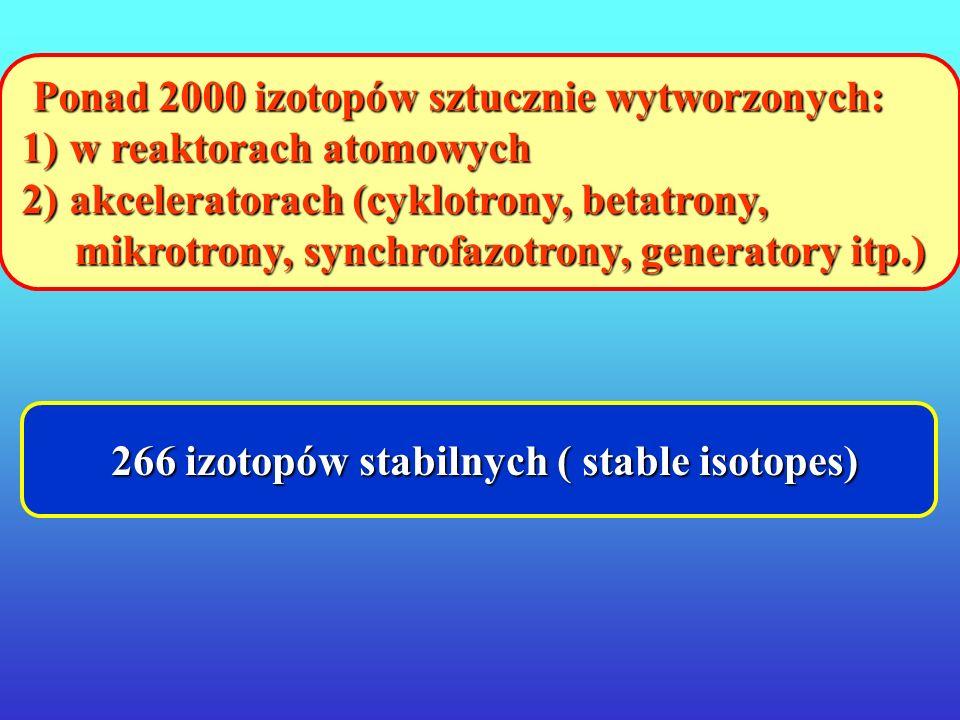 Znamy ok. 3000 izotopów 112 pierwiastków. W przyrodzie występuje : Ponad 2700 izotopów promieniotwórczych 29 starszych niż Świat 11 z szeregu toru 16