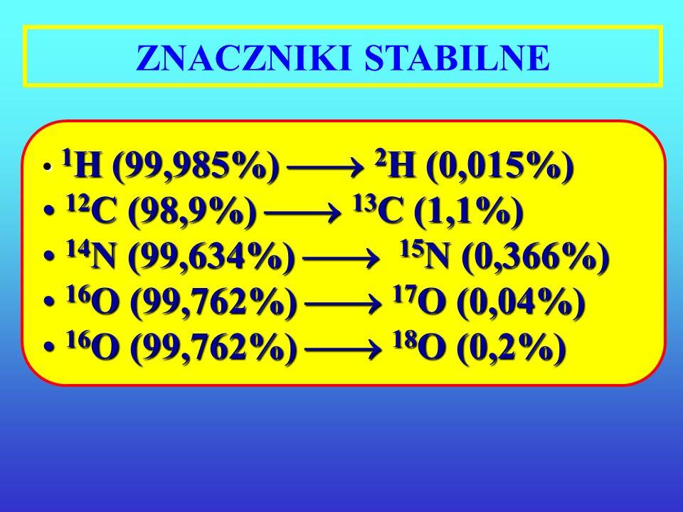 266 izotopów stabilnych ( stable isotopes) 266 izotopów stabilnych ( stable isotopes) Ponad 2000 izotopów sztucznie wytworzonych: Ponad 2000 izotopów