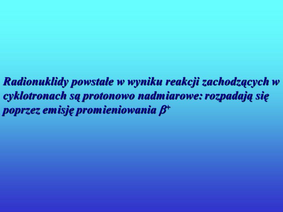 UWAGA!!! promieniowanie - (elektrony) nie mają praktycznego zastosowania w diagnostyce medycznej ze względu na właściwości jonizacyjne ośrodka mogą by