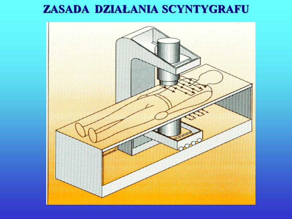 Generatory radionuklidów Dojenie radionuklidów