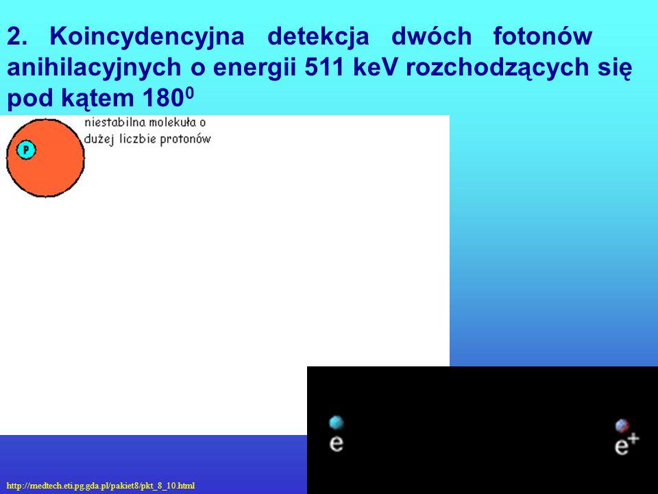 1. Produkcja znacznika + Nuklid T 1/2 (min) E max (MeV) Zasięg efektywny (mm) Target Reakcja jądrowa 18 F 109,70,6351,4 18 O woda Ne - gaz 18 O(p,n) 1