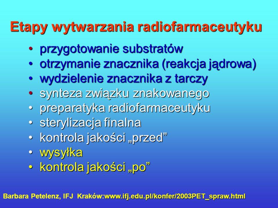 Jakość radiofarmaceutyku musi być wbudowana w proces jego otrzymywania rygorystyczne normy jakości