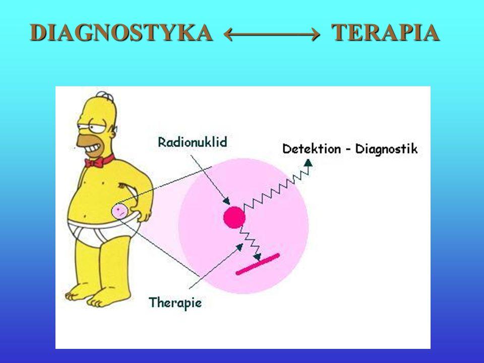 DIAGNOSTYKA TERAPIA DIAGNOSTYKA TERAPIA