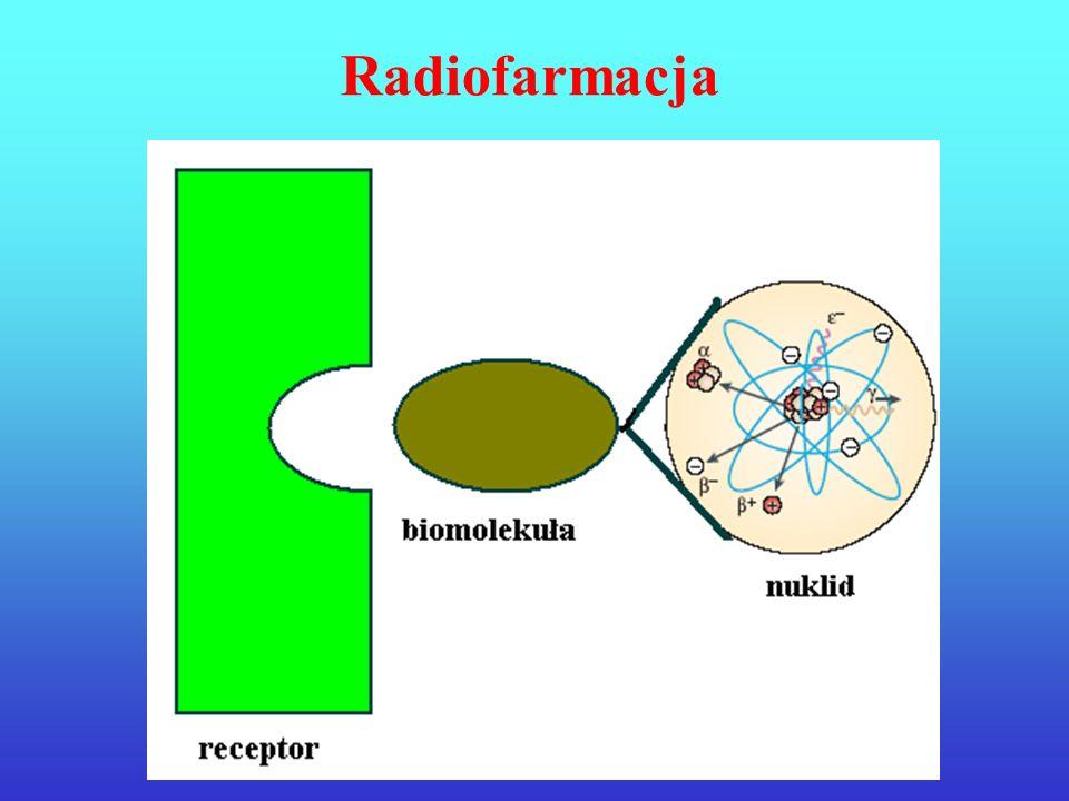 Transfer izotopu do laboratorium radiochemicznego Kapilara w osłonie ołowianej (5 cm) Moc dawki nad kapilarą w trakcie przesyłania ~ 200 Sv/h Czas przesyłania ok.