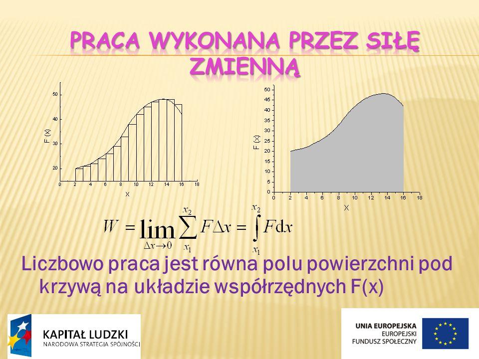 Liczbowo praca jest równa polu powierzchni pod krzywą na układzie współrzędnych F(x)