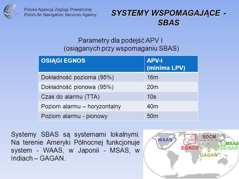 Polska Agencja Żeglugi Powietrznej Polish Air Navigation Services Agency Parametry dla podejść APV I (osiąganych przy wspomaganiu SBAS) Systemy SBAS s