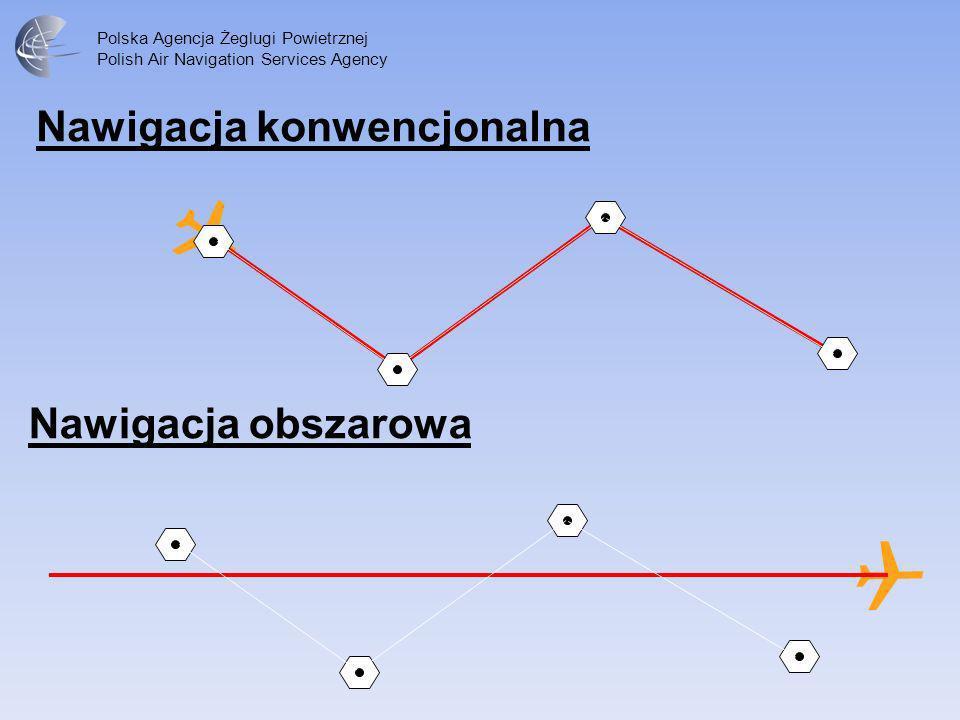 Polska Agencja Żeglugi Powietrznej Polish Air Navigation Services Agency Trasy procedur RNAV są wyznaczane przez punkty nawigacyjne (waypoints) – które nie są już związane z fizyczną lokalizacją naziemnej pomocy radionawigacyjnej (można definiować w dowolnym miejscu niezależnie od położenia geograficznego naziemnych pomocy nawigacyjnych).