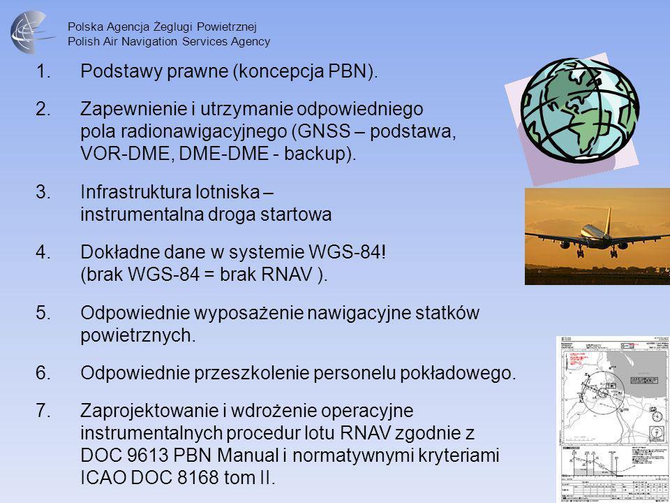 Polska Agencja Żeglugi Powietrznej Polish Air Navigation Services Agency 1.Podstawy prawne (koncepcja PBN). 2.Zapewnienie i utrzymanie odpowiedniego p
