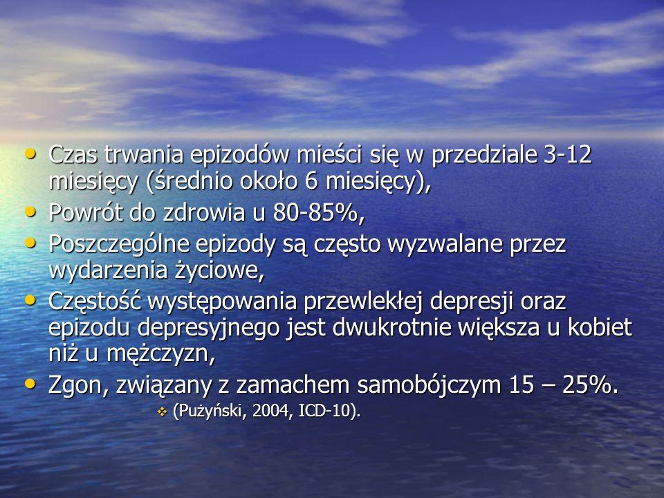 Czas trwania epizodów mieści się w przedziale 3-12 miesięcy (średnio około 6 miesięcy), Czas trwania epizodów mieści się w przedziale 3-12 miesięcy (ś