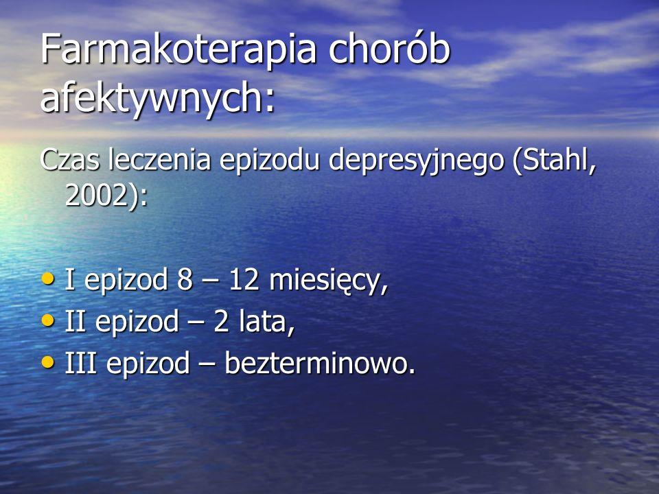 Farmakoterapia chorób afektywnych: Czas leczenia epizodu depresyjnego (Stahl, 2002): I epizod 8 – 12 miesięcy, I epizod 8 – 12 miesięcy, II epizod – 2 lata, II epizod – 2 lata, III epizod – bezterminowo.