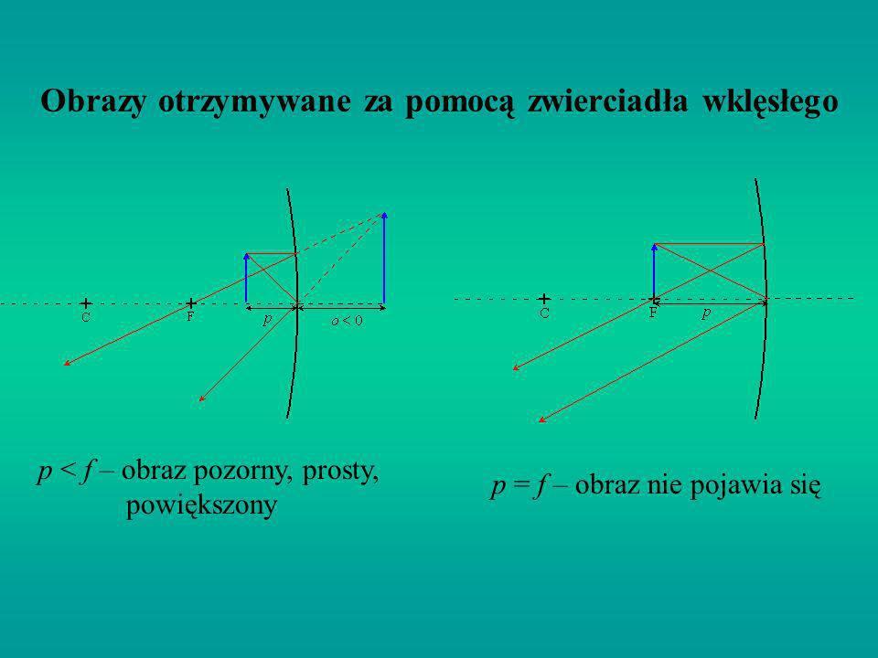 Obrazy otrzymywane za pomocą zwierciadła wklęsłego f < p < 2 f – obraz rzeczywisty, odwrócony, powiększony p > 2f – obraz rzeczywisty, od- wrócony, zmniejszony
