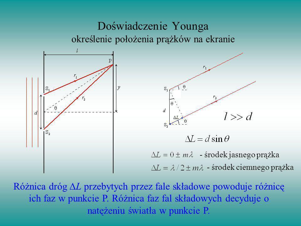 Doświadczenie Younga określenie położenia prążków na ekranie Różnica dróg L przebytych przez fale składowe powoduje różnicę ich faz w punkcie P. Różni