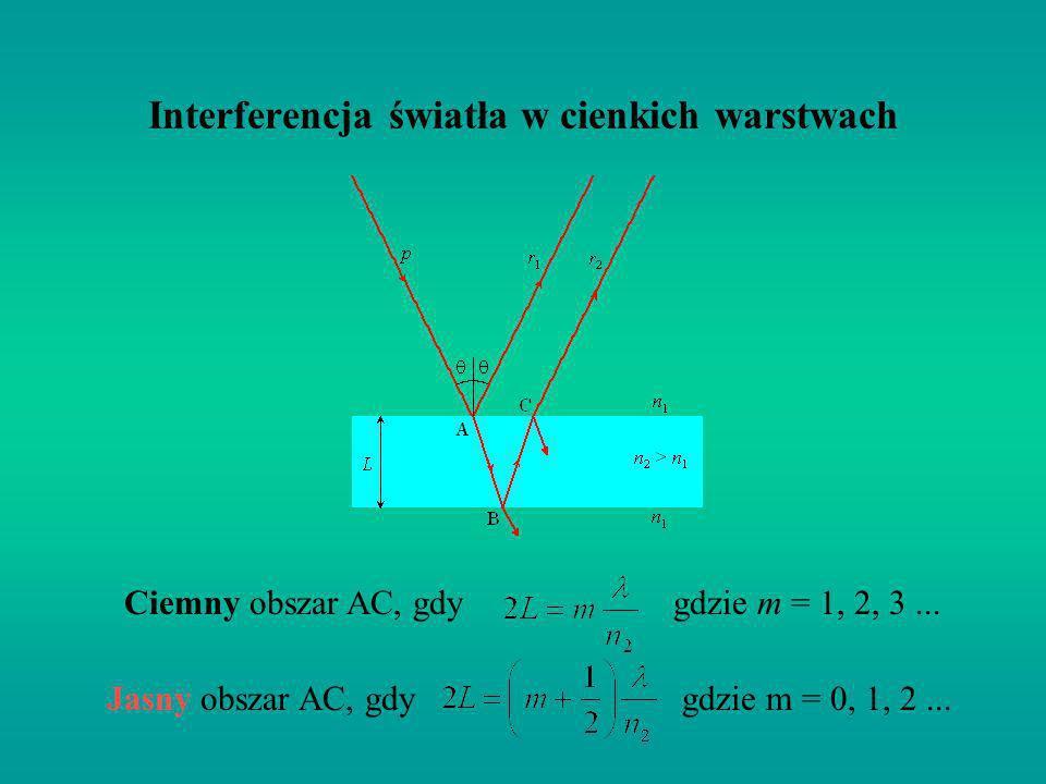 Interferencja światła w cienkich warstwach gdzie m = 1, 2, 3...Ciemny obszar AC, gdy Jasny obszar AC, gdygdzie m = 0, 1, 2...