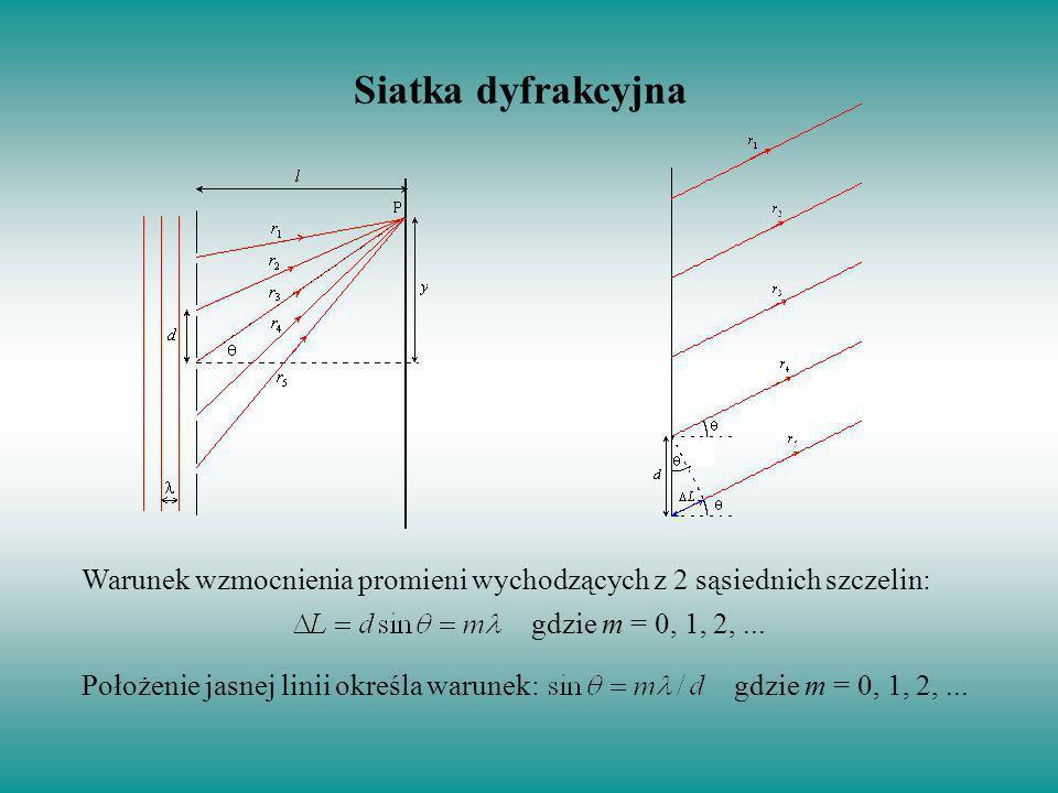 Siatka dyfrakcyjna Warunek wzmocnienia promieni wychodzących z 2 sąsiednich szczelin: gdzie m = 0, 1, 2,... Położenie jasnej linii określa warunek:gdz