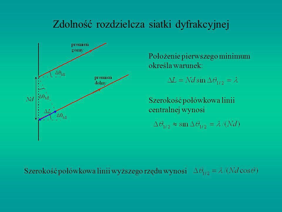 Zdolność rozdzielcza siatki dyfrakcyjnej Położenie pierwszego minimum określa warunek: Szerokość połówkowa linii centralnej wynosi Szerokość połówkowa
