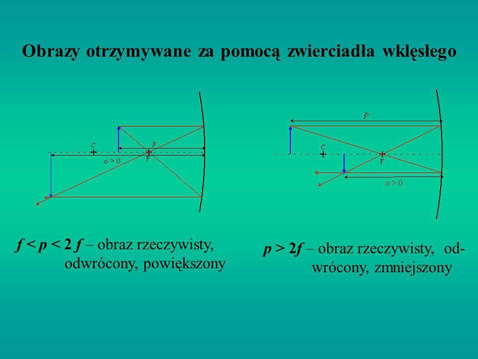 Obrazy otrzymywane za pomocą zwierciadła wklęsłego f < p < 2 f – obraz rzeczywisty, odwrócony, powiększony p > 2f – obraz rzeczywisty, od- wrócony, zm