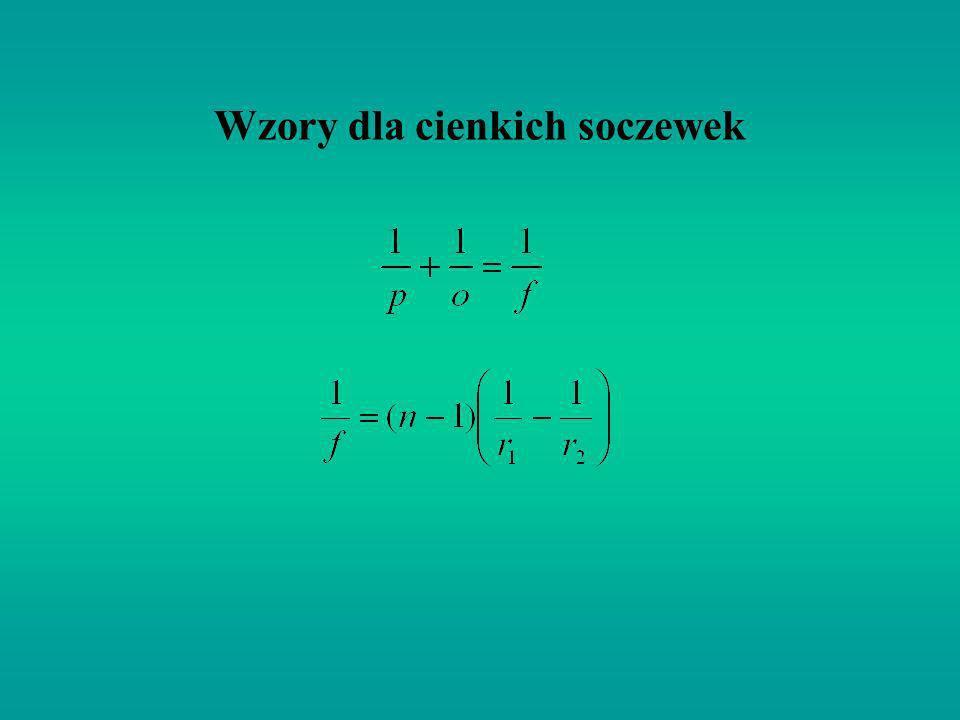 Siatka dyfrakcyjna Warunek wzmocnienia promieni wychodzących z 2 sąsiednich szczelin: gdzie m = 0, 1, 2,...