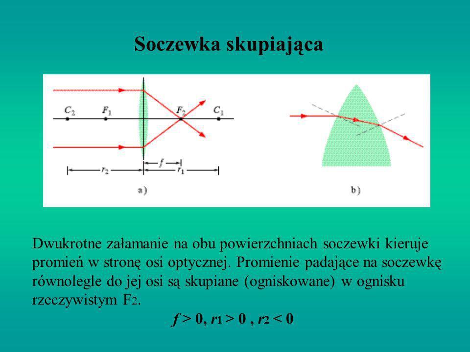 Soczewka rozpraszająca Dwukrotne załamanie na obu powierzchniach soczewki odchyla promień od osi optycznej.