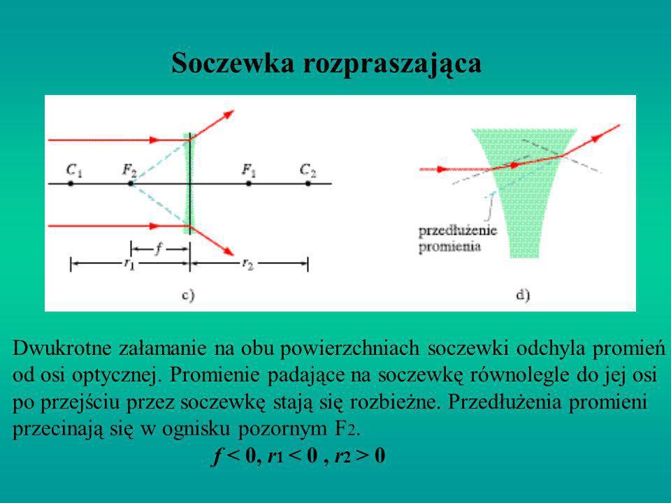Soczewka rozpraszająca Dwukrotne załamanie na obu powierzchniach soczewki odchyla promień od osi optycznej. Promienie padające na soczewkę równolegle