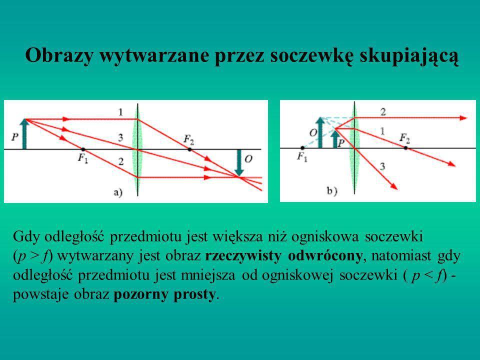 Obrazy wytwarzane przez soczewkę skupiającą Gdy odległość przedmiotu jest większa niż ogniskowa soczewki (p > f) wytwarzany jest obraz rzeczywisty odw